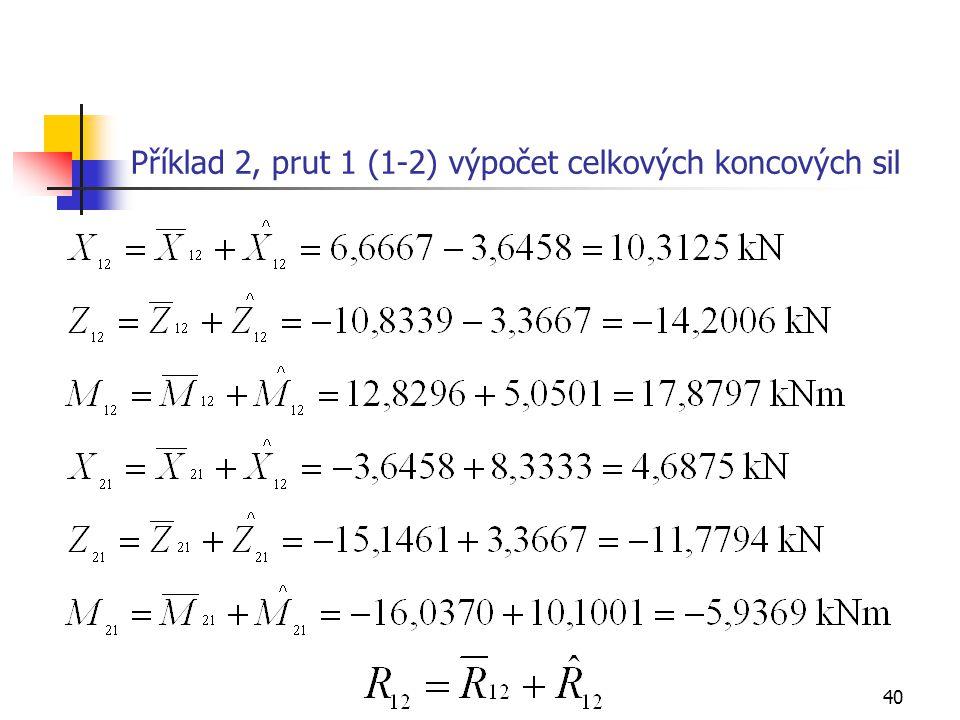 40 Příklad 2, prut 1 (1-2) výpočet celkových koncových sil