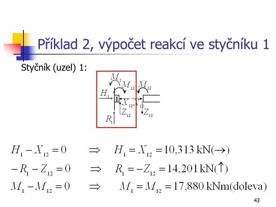 43 Příklad 2, výpočet reakcí ve styčníku 1 Styčník (uzel) 1:
