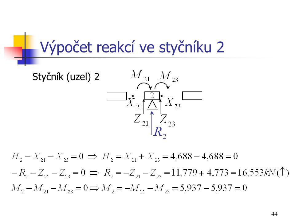 44 Výpočet reakcí ve styčníku 2 Styčník (uzel) 2