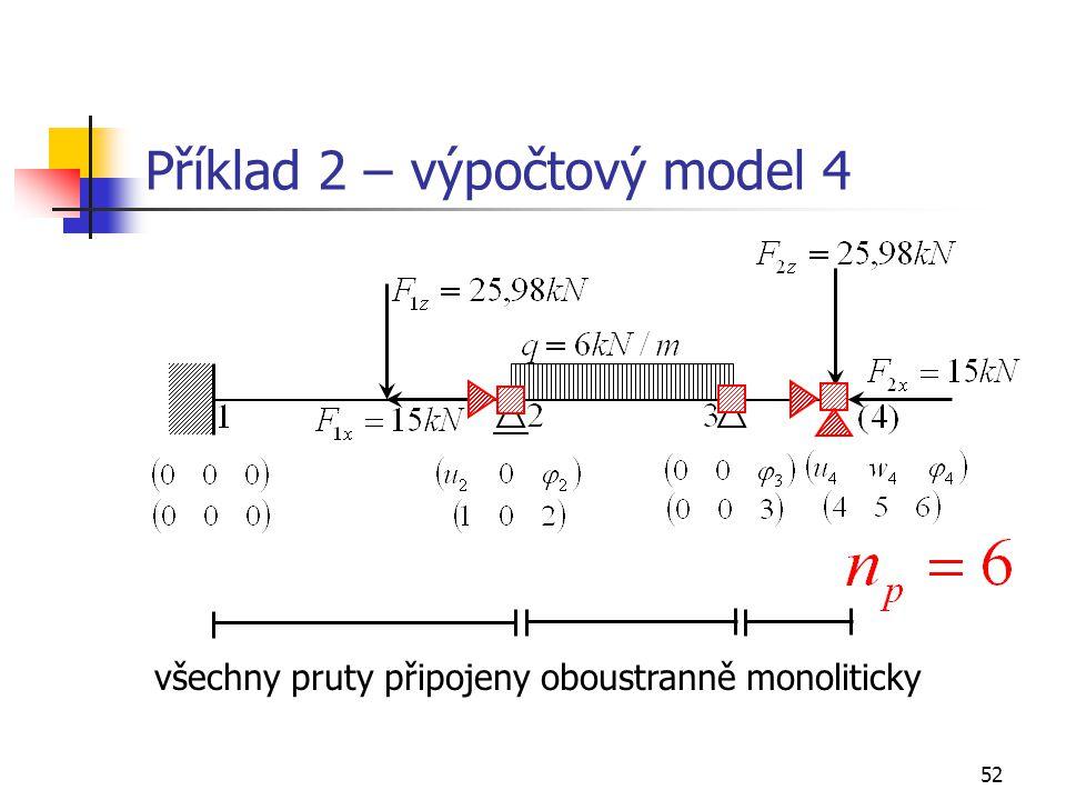 52 Příklad 2 – výpočtový model 4 všechny pruty připojeny oboustranně monoliticky