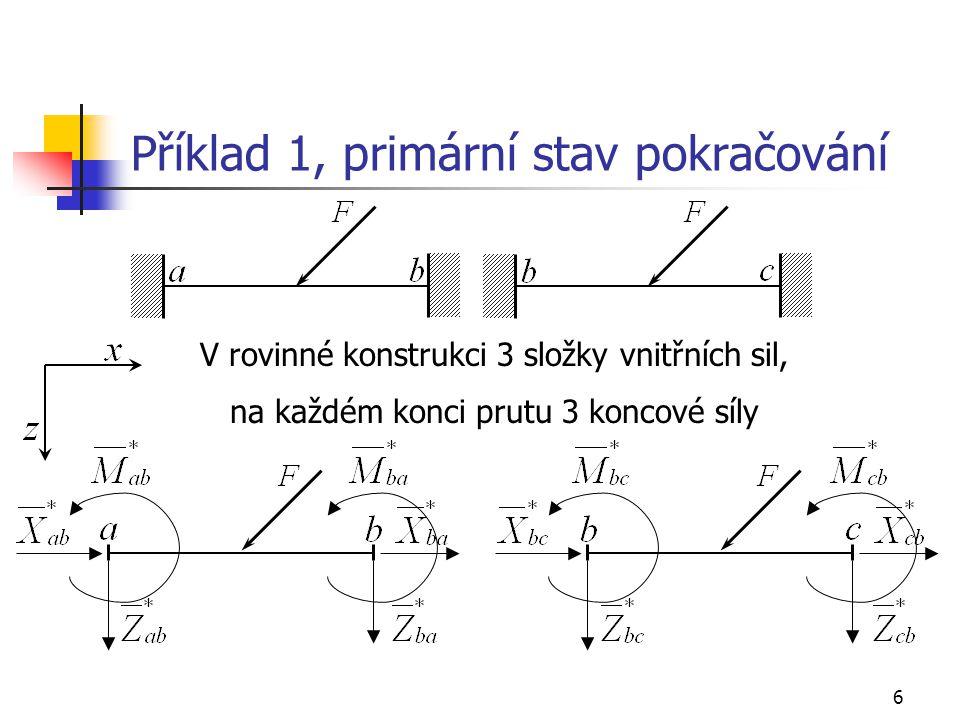 6 Příklad 1, primární stav pokračování V rovinné konstrukci 3 složky vnitřních sil, na každém konci prutu 3 koncové síly