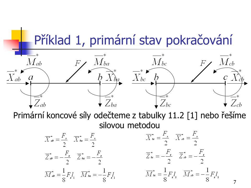 7 Příklad 1, primární stav pokračování Primární koncové síly odečteme z tabulky 11.2 [1] nebo řešíme silovou metodou