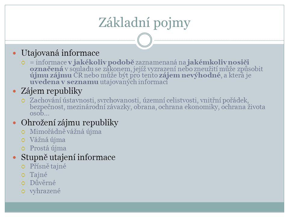 Základní pojmy Utajovaná informace  = informace v jakékoliv podobě zaznamenaná na jakémkoliv nosiči označená v souladu se zákonem, jejíž vyzrazení ne