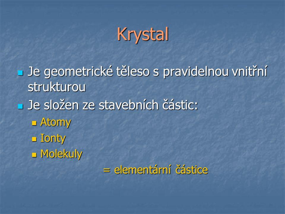 Krystal Je geometrické těleso s pravidelnou vnitřní strukturou Je geometrické těleso s pravidelnou vnitřní strukturou Je složen ze stavebních částic: Je složen ze stavebních částic: Atomy Atomy Ionty Ionty Molekuly Molekuly = elementární částice