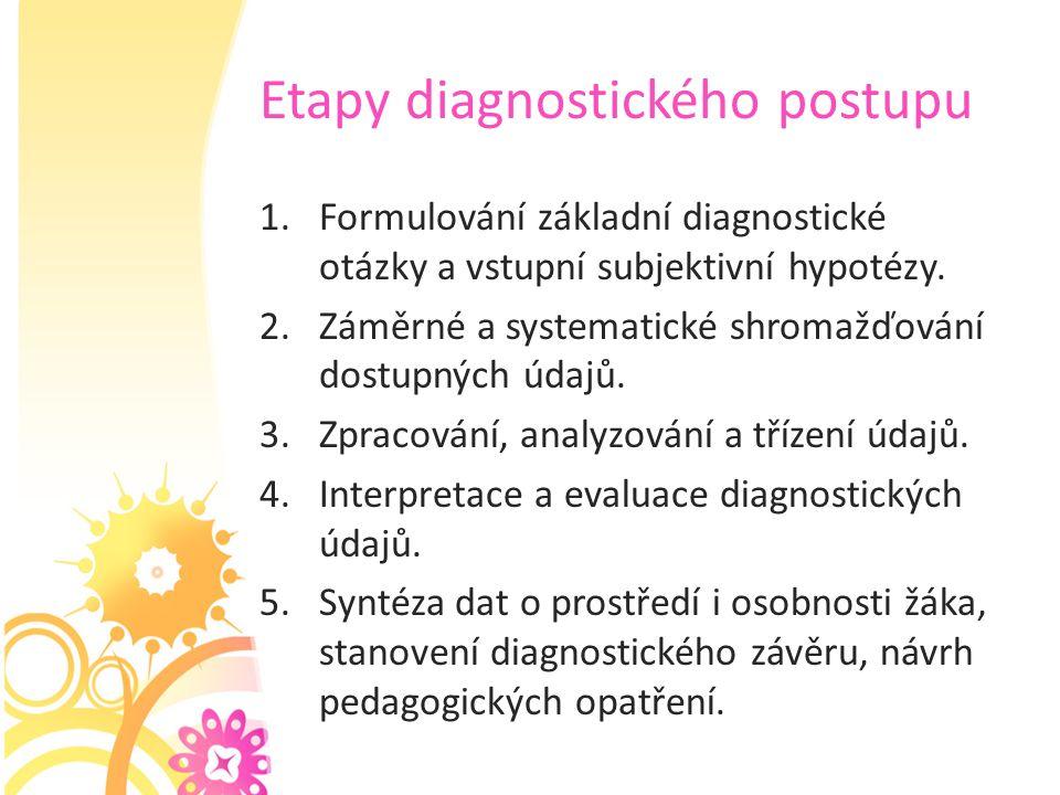 Etapy diagnostického postupu 1.Formulování základní diagnostické otázky a vstupní subjektivní hypotézy. 2.Záměrné a systematické shromažďování dostupn