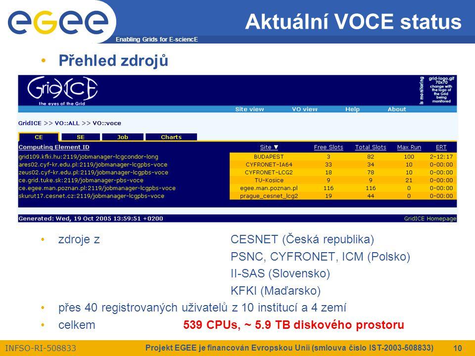 Enabling Grids for E-sciencE INFSO-RI-508833 Projekt EGEE je financován Evropskou Unií (smlouva číslo IST-2003-508833) 10 Aktuální VOCE status Přehled zdrojů zdroje zCESNET (Česká republika) PSNC, CYFRONET, ICM (Polsko) II-SAS (Slovensko) KFKI (Maďarsko) přes 40 registrovaných uživatelů z 10 institucí a 4 zemí celkem539 CPUs, ~ 5.9 TB diskového prostoru