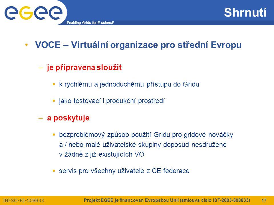 Enabling Grids for E-sciencE INFSO-RI-508833 Projekt EGEE je financován Evropskou Unií (smlouva číslo IST-2003-508833) 17 Shrnutí VOCE – Virtuální org