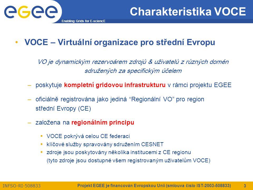 Enabling Grids for E-sciencE INFSO-RI-508833 Projekt EGEE je financován Evropskou Unií (smlouva číslo IST-2003-508833) 3 Charakteristika VOCE VOCE – V
