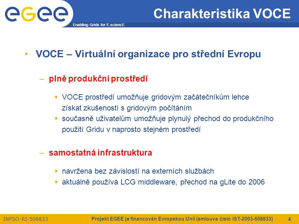 Enabling Grids for E-sciencE INFSO-RI-508833 Projekt EGEE je financován Evropskou Unií (smlouva číslo IST-2003-508833) 4 Charakteristika VOCE VOCE – Virtuální organizace pro střední Evropu –plně produkční prostředí  VOCE prostředí umožňuje gridovým začátečníkům lehce získat zkušenosti s gridovým počítáním  současně uživatelům umožňuje plynulý přechod do produkčního použití Gridu v naprosto stejném prostředí –samostatná infrastruktura  navržena bez závislostí na externích službách  aktuálně používá LCG middleware, přechod na gLite do 2006