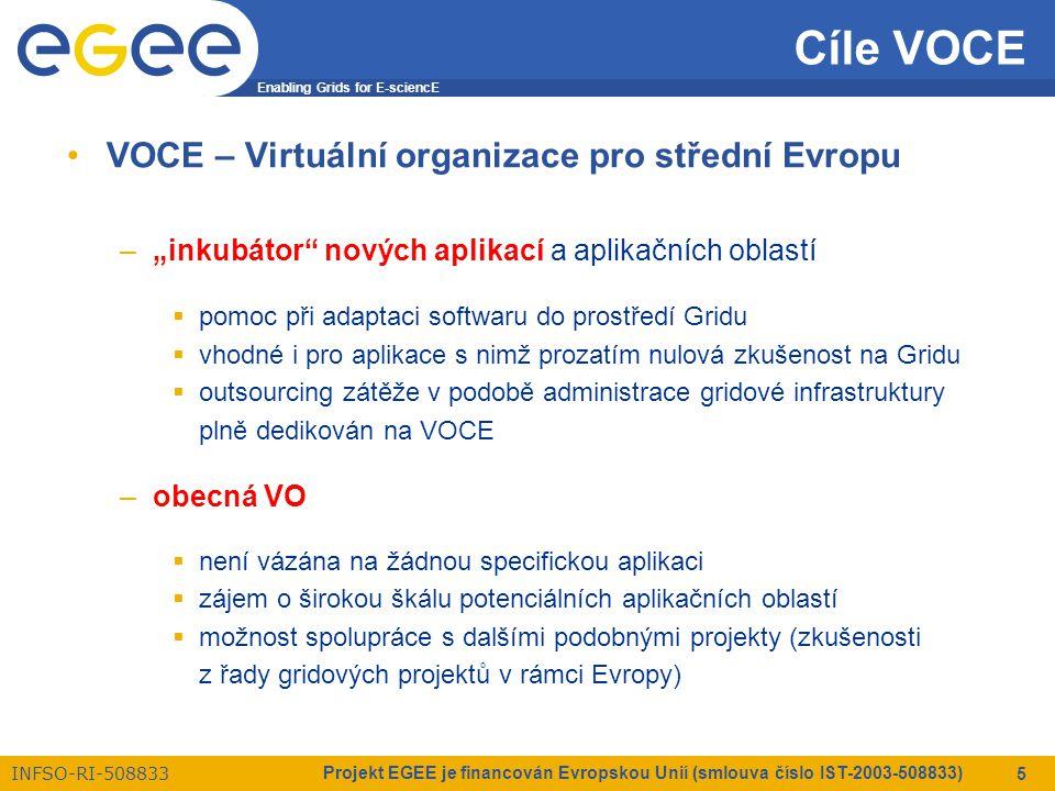 """Enabling Grids for E-sciencE INFSO-RI-508833 Projekt EGEE je financován Evropskou Unií (smlouva číslo IST-2003-508833) 5 Cíle VOCE VOCE – Virtuální organizace pro střední Evropu –""""inkubátor nových aplikací a aplikačních oblastí  pomoc při adaptaci softwaru do prostředí Gridu  vhodné i pro aplikace s nimž prozatím nulová zkušenost na Gridu  outsourcing zátěže v podobě administrace gridové infrastruktury plně dedikován na VOCE –obecná VO  není vázána na žádnou specifickou aplikaci  zájem o širokou škálu potenciálních aplikačních oblastí  možnost spolupráce s dalšími podobnými projekty (zkušenosti z řady gridových projektů v rámci Evropy)"""