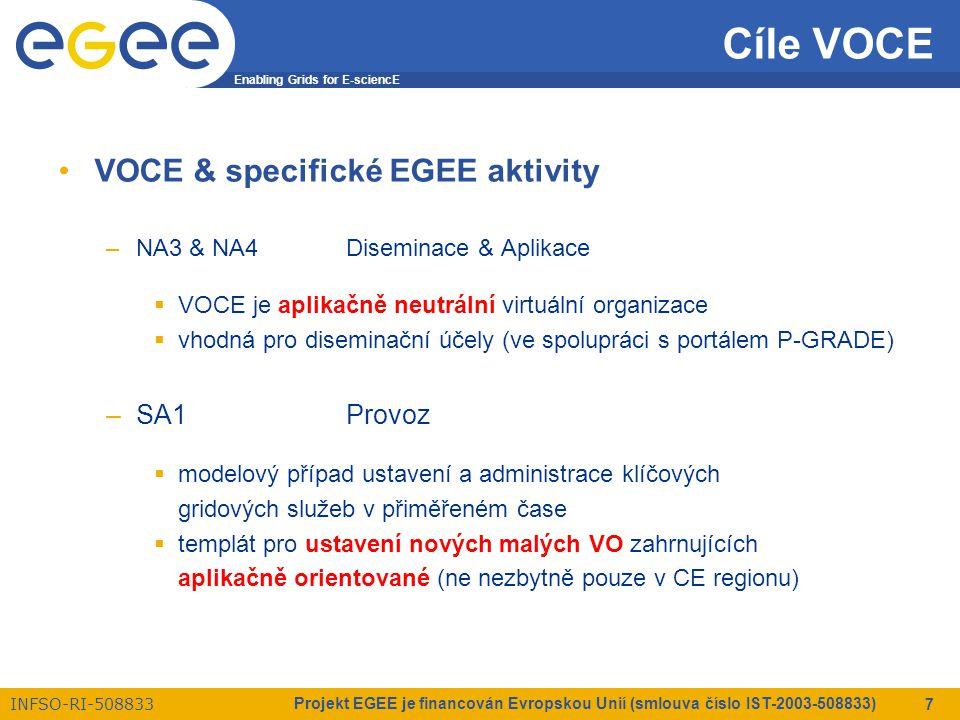 Enabling Grids for E-sciencE INFSO-RI-508833 Projekt EGEE je financován Evropskou Unií (smlouva číslo IST-2003-508833) 8 Poskytované služby VOCE – Virtuální organizace pro střední Evropu –poskytovaná řešení  obecná flexibilní nadstavba – systém CHARON – pro správu výpočetních úloh & aplikačních programů  přístup do VOCE pomocí P-GRADE portálu  AFS instalace umožňující jednoduchou integraci s lokálními národními gridovými projekty (aktuálně na českých farmách & UI)  podpora paralelního spouštění (MPI)