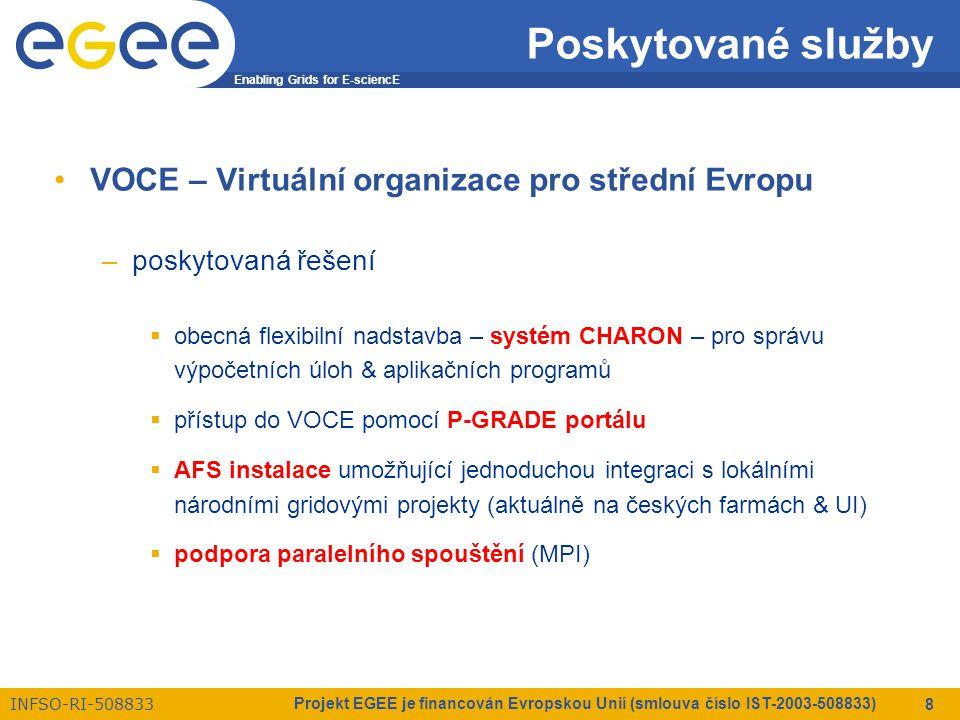 Enabling Grids for E-sciencE INFSO-RI-508833 Projekt EGEE je financován Evropskou Unií (smlouva číslo IST-2003-508833) 8 Poskytované služby VOCE – Vir