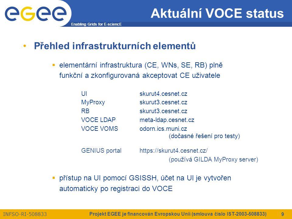 Enabling Grids for E-sciencE INFSO-RI-508833 Projekt EGEE je financován Evropskou Unií (smlouva číslo IST-2003-508833) 9 Aktuální VOCE status Přehled infrastrukturních elementů  elementární infrastruktura (CE, WNs, SE, RB) plně funkční a zkonfigurovaná akceptovat CE uživatele UIskurut4.cesnet.cz MyProxyskurut3.cesnet.cz RBskurut3.cesnet.cz VOCE LDAPmeta-ldap.cesnet.cz VOCE VOMSodorn.ics.muni.cz (dočasné řešení pro testy) GENIUS portal https://skurut4.cesnet.cz/ (používá GILDA MyProxy server)  přístup na UI pomocí GSISSH, účet na UI je vytvořen automaticky po registraci do VOCE