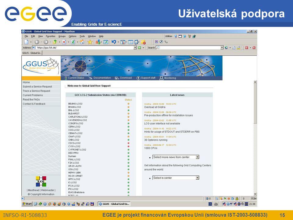 Enabling Grids for E-sciencE INFSO-RI-508833 EGEE je projekt financován Evropskou Unií (smlouva IST-2003-508833) 15 Uživatelská podpora