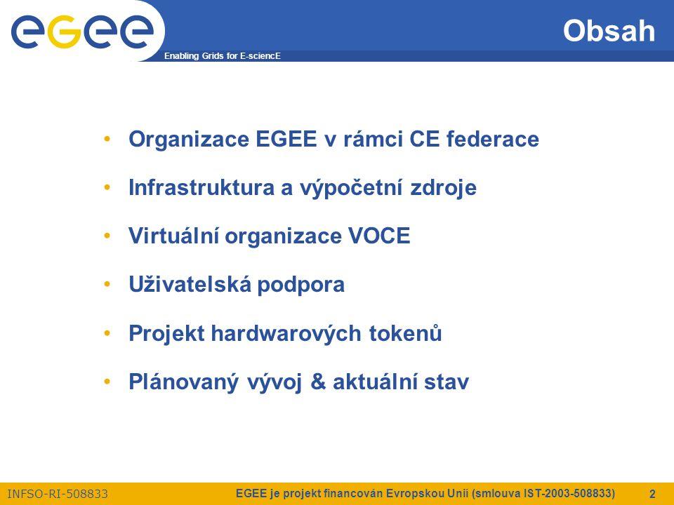 Enabling Grids for E-sciencE INFSO-RI-508833 EGEE je projekt financován Evropskou Unií (smlouva IST-2003-508833) 2 Obsah Organizace EGEE v rámci CE federace Infrastruktura a výpočetní zdroje Virtuální organizace VOCE Uživatelská podpora Projekt hardwarových tokenů Plánovaný vývoj & aktuální stav