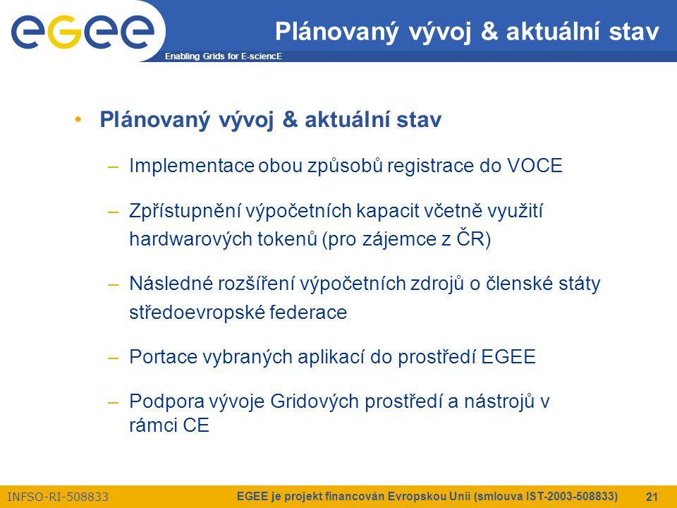 Enabling Grids for E-sciencE INFSO-RI-508833 EGEE je projekt financován Evropskou Unií (smlouva IST-2003-508833) 21 Plánovaný vývoj & aktuální stav –Implementace obou způsobů registrace do VOCE –Zpřístupnění výpočetních kapacit včetně využití hardwarových tokenů (pro zájemce z ČR) –Následné rozšíření výpočetních zdrojů o členské státy středoevropské federace –Portace vybraných aplikací do prostředí EGEE –Podpora vývoje Gridových prostředí a nástrojů v rámci CE