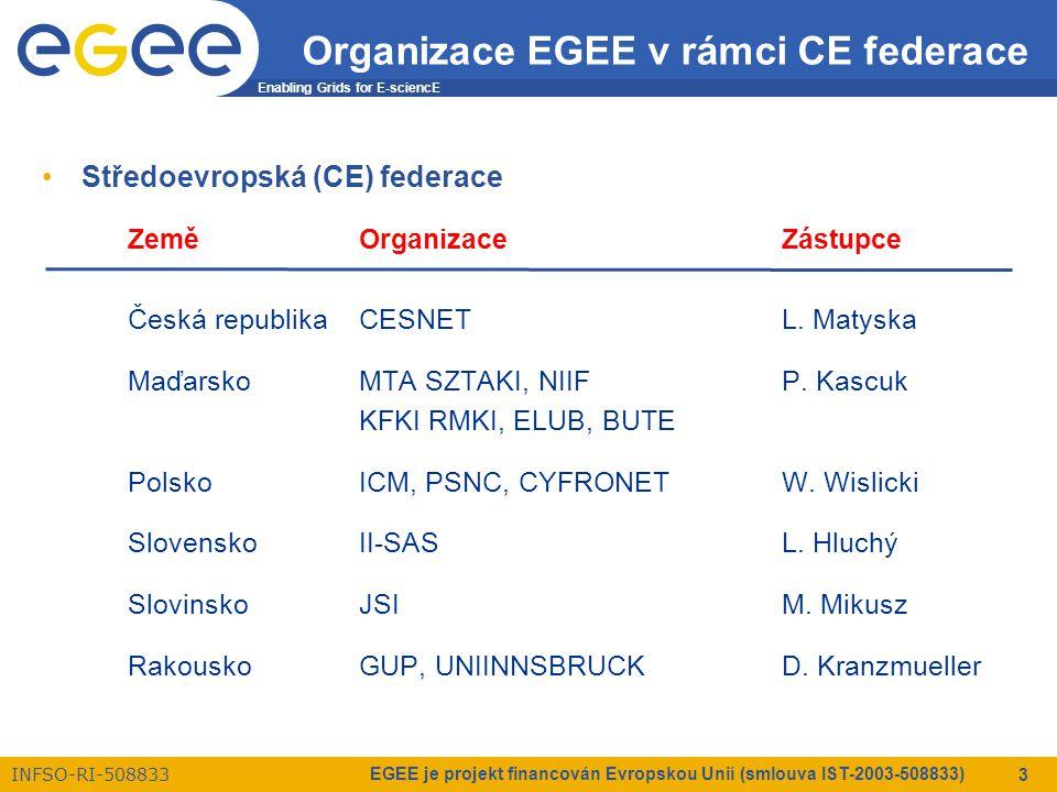 Enabling Grids for E-sciencE INFSO-RI-508833 EGEE je projekt financován Evropskou Unií (smlouva IST-2003-508833) 3 Středoevropská (CE) federace ZeměOrganizaceZástupce Česká republikaCESNETL.