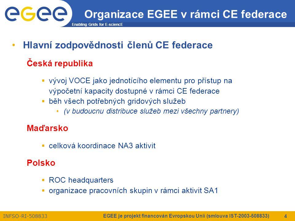 Enabling Grids for E-sciencE INFSO-RI-508833 EGEE je projekt financován Evropskou Unií (smlouva IST-2003-508833) 4 Organizace EGEE v rámci CE federace Hlavní zodpovědnosti členů CE federace Česká republika  vývoj VOCE jako jednotícího elementu pro přístup na výpočetní kapacity dostupné v rámci CE federace  běh všech potřebných gridových služeb (v budoucnu distribuce služeb mezi všechny partnery) Maďarsko  celková koordinace NA3 aktivit Polsko  ROC headquarters  organizace pracovních skupin v rámci aktivit SA1