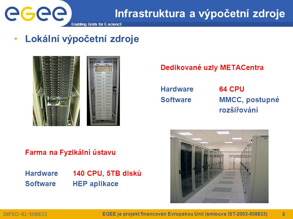Enabling Grids for E-sciencE INFSO-RI-508833 EGEE je projekt financován Evropskou Unií (smlouva IST-2003-508833) 5 Infrastruktura a výpočetní zdroje Lokální výpočetní zdroje Dedikované uzly METACentra Hardware64 CPU SoftwareMMCC, postupné rozšiřování Farma na Fyzikální ústavu Hardware140 CPU, 5TB disků SoftwareHEP aplikace