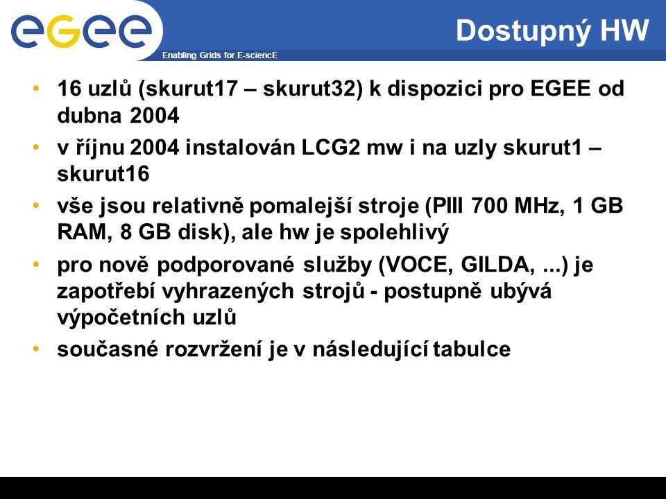 Enabling Grids for E-sciencE INFSO-RI-508833 2 Dostupný HW 16 uzlů (skurut17 – skurut32) k dispozici pro EGEE od dubna 2004 v říjnu 2004 instalován LCG2 mw i na uzly skurut1 – skurut16 vše jsou relativně pomalejší stroje (PIII 700 MHz, 1 GB RAM, 8 GB disk), ale hw je spolehlivý pro nově podporované služby (VOCE, GILDA,...) je zapotřebí vyhrazených strojů - postupně ubývá výpočetních uzlů současné rozvržení je v následující tabulce