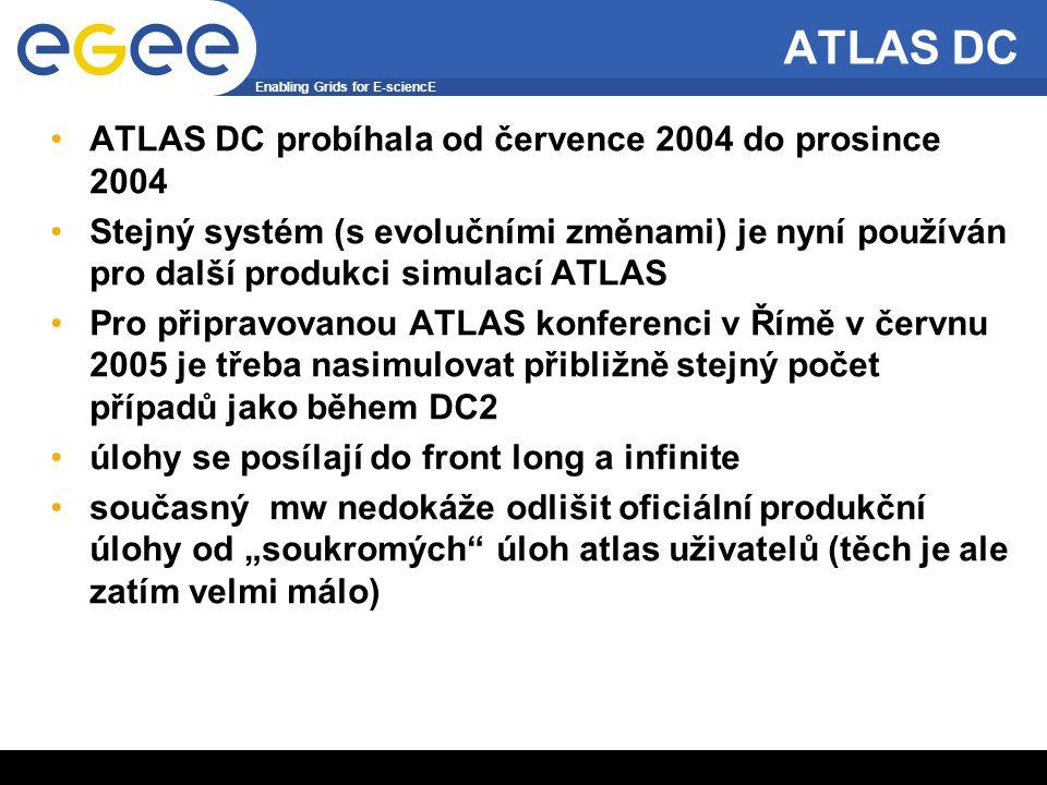 """Enabling Grids for E-sciencE INFSO-RI-508833 7 ATLAS DC ATLAS DC probíhala od července 2004 do prosince 2004 Stejný systém (s evolučními změnami) je nyní používán pro další produkci simulací ATLAS Pro připravovanou ATLAS konferenci v Římě v červnu 2005 je třeba nasimulovat přibližně stejný počet případů jako během DC2 úlohy se posílají do front long a infinite současný mw nedokáže odlišit oficiální produkční úlohy od """"soukromých úloh atlas uživatelů (těch je ale zatím velmi málo)"""