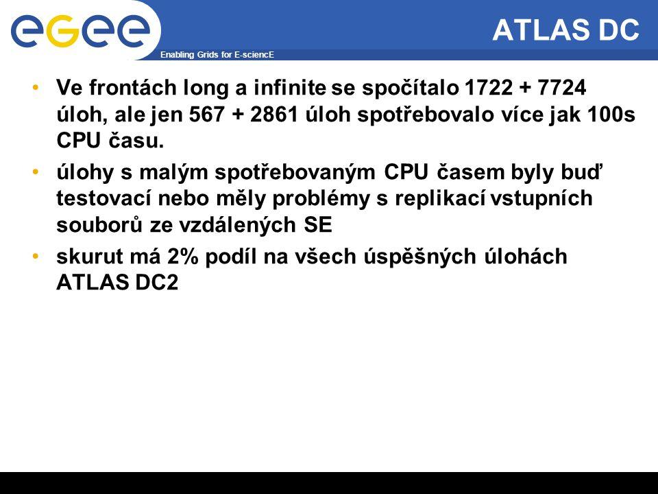 Enabling Grids for E-sciencE INFSO-RI-508833 8 ATLAS DC Ve frontách long a infinite se spočítalo 1722 + 7724 úloh, ale jen 567 + 2861 úloh spotřebovalo více jak 100s CPU času.