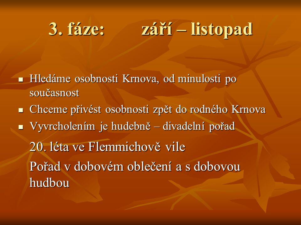 3. fáze: září – listopad Hledáme osobnosti Krnova, od minulosti po současnost Hledáme osobnosti Krnova, od minulosti po současnost Chceme přivést osob