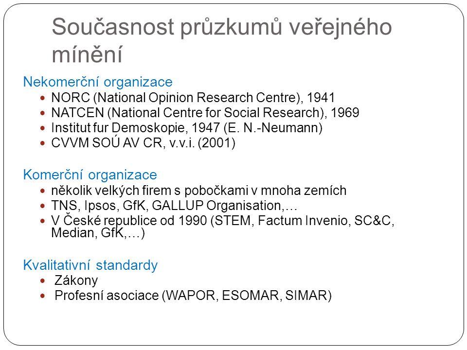 Současnost průzkumů veřejného mínění Nekomerční organizace NORC (National Opinion Research Centre), 1941 NATCEN (National Centre for Social Research), 1969 Institut fur Demoskopie, 1947 (E.