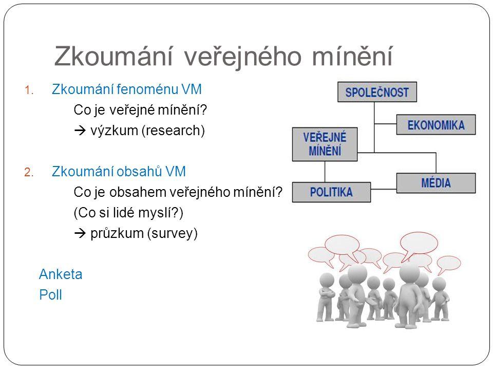 Zkoumání veřejného mínění 1. Zkoumání fenoménu VM Co je veřejné mínění?  výzkum (research) 2. Zkoumání obsahů VM Co je obsahem veřejného mínění? (Co