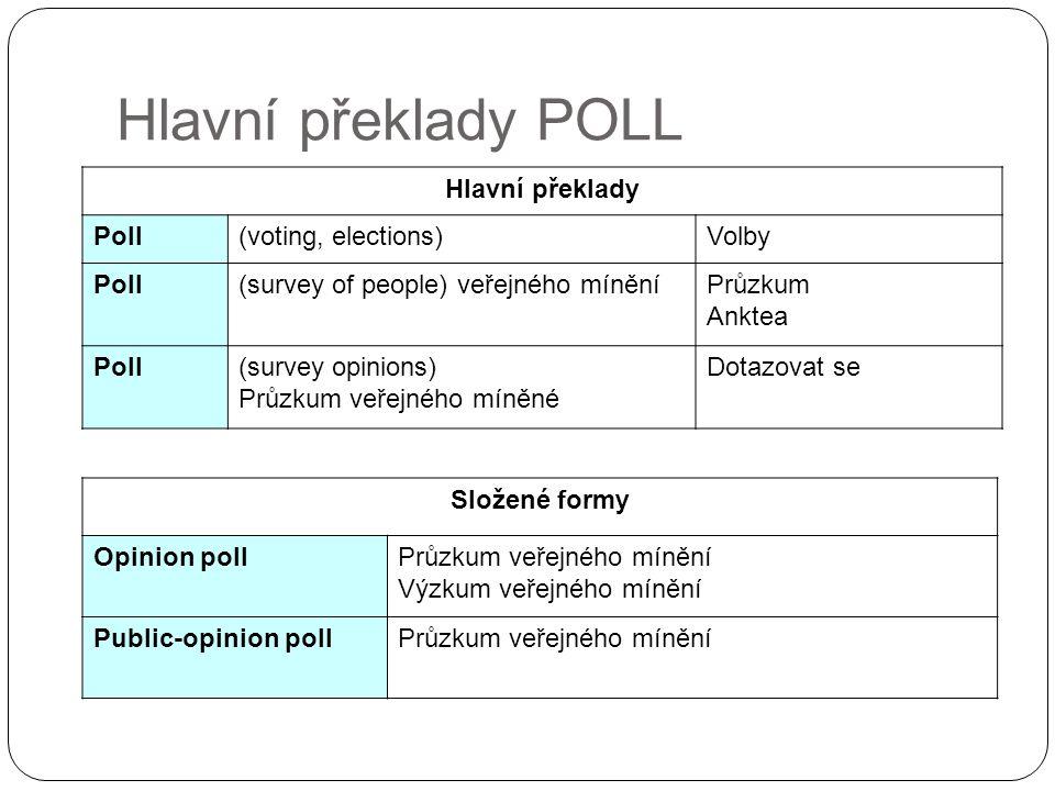 Hlavní překlady POLL Hlavní překlady Poll(voting, elections)Volby Poll(survey of people) veřejného míněníPrůzkum Anktea Poll(survey opinions) Průzkum veřejného míněné Dotazovat se Složené formy Opinion pollPrůzkum veřejného mínění Výzkum veřejného mínění Public-opinion pollPrůzkum veřejného mínění