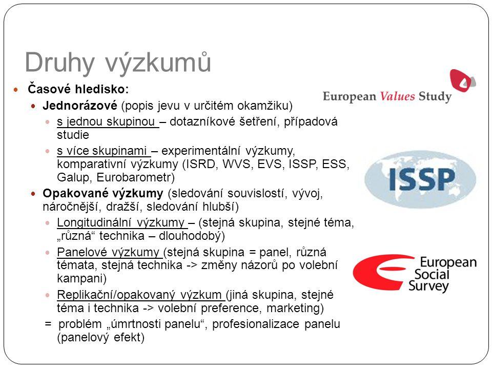 """Druhy výzkumů Časové hledisko: Jednorázové (popis jevu v určitém okamžiku) s jednou skupinou – dotazníkové šetření, případová studie s více skupinami – experimentální výzkumy, komparativní výzkumy (ISRD, WVS, EVS, ISSP, ESS, Galup, Eurobarometr) Opakované výzkumy (sledování souvislostí, vývoj, náročnější, dražší, sledování hlubší) Longitudinální výzkumy – (stejná skupina, stejné téma, """"různá technika – dlouhodobý) Panelové výzkumy (stejná skupina = panel, různá témata, stejná technika -> změny názorů po volební kampani) Replikační/opakovaný výzkum (jiná skupina, stejné téma i technika -> volební preference, marketing) = problém """"úmrtnosti panelu , profesionalizace panelu (panelový efekt)"""