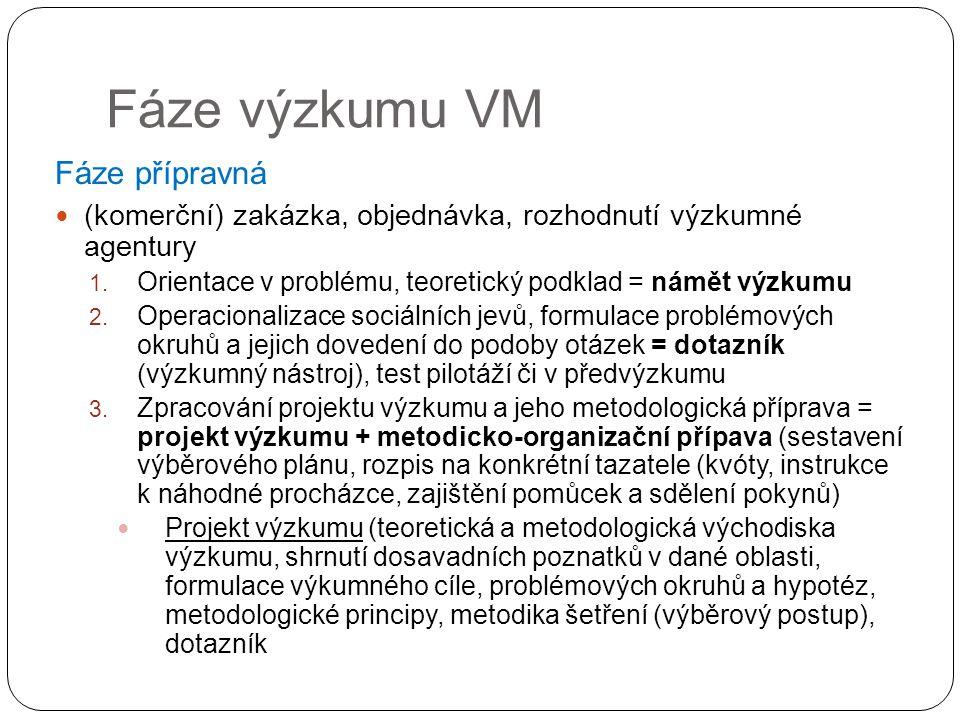Fáze výzkumu VM Fáze přípravná (komerční) zakázka, objednávka, rozhodnutí výzkumné agentury 1. Orientace v problému, teoretický podklad = námět výzkum