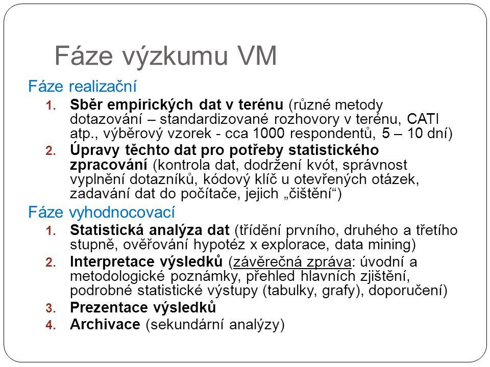 Fáze výzkumu VM Fáze realizační 1. Sběr empirických dat v terénu (různé metody dotazování – standardizované rozhovory v terénu, CATI atp., výběrový vz