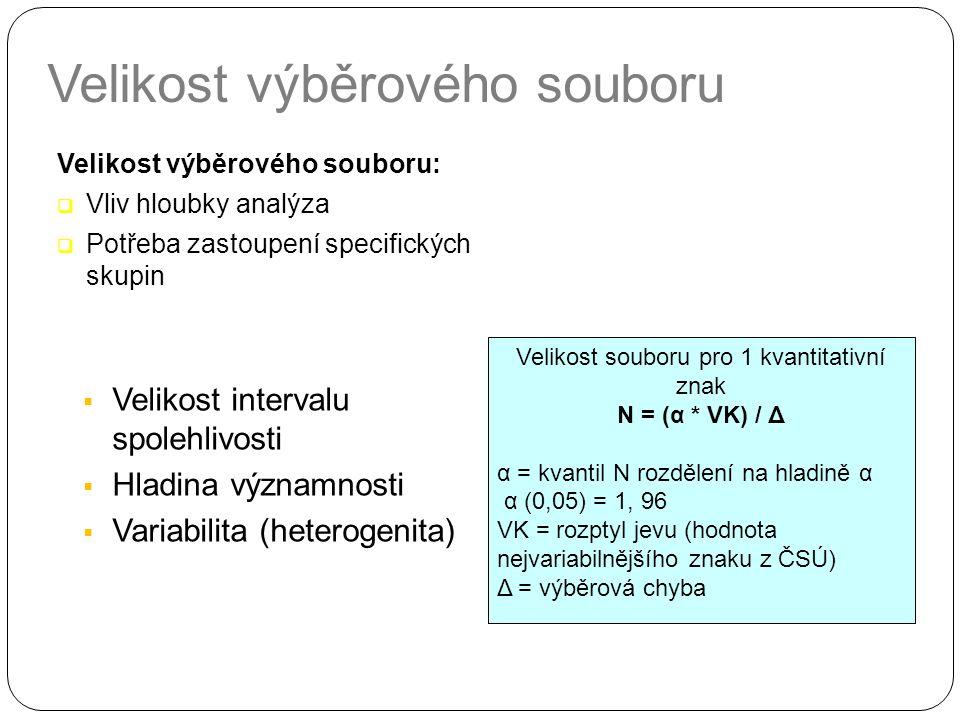 Velikost výběrového souboru Velikost výběrového souboru:  Vliv hloubky analýza  Potřeba zastoupení specifických skupin  Velikost intervalu spolehlivosti  Hladina významnosti  Variabilita (heterogenita) Velikost souboru pro 1 kvantitativní znak N = (α * VK) / Δ α = kvantil N rozdělení na hladině α α (0,05) = 1, 96 VK = rozptyl jevu (hodnota nejvariabilnějšího znaku z ČSÚ) Δ = výběrová chyba