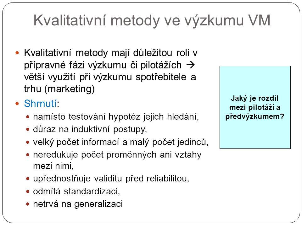 Kvalitativní metody ve výzkumu VM Kvalitativní metody mají důležitou roli v přípravné fázi výzkumu či pilotážích  větší využití při výzkumu spotřebit