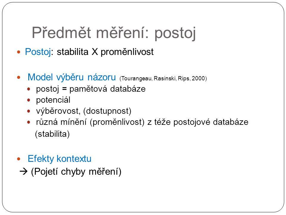 Předmět měření: postoj Postoj: stabilita X proměnlivost Model výběru názoru (Tourangeau, Rasinski, Rips, 2000) postoj = pamětová databáze potenciál výběrovost, (dostupnost) různá mínění (proměnlivost) z téže postojové databáze (stabilita) Efekty kontextu  (Pojetí chyby měření)