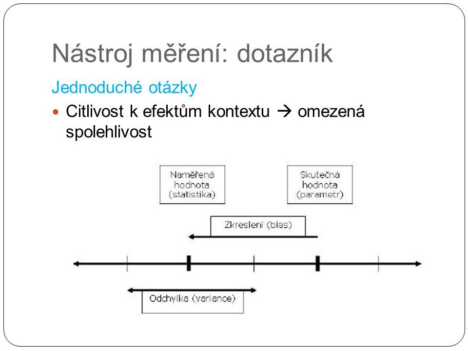 Nástroj měření: dotazník Jednoduché otázky Citlivost k efektům kontextu  omezená spolehlivost