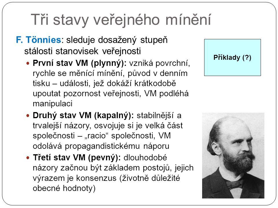Tři stavy veřejného mínění F. Tönnies: sleduje dosažený stupeň stálosti stanovisek veřejnosti První stav VM (plynný): vzniká povrchní, rychle se měníc