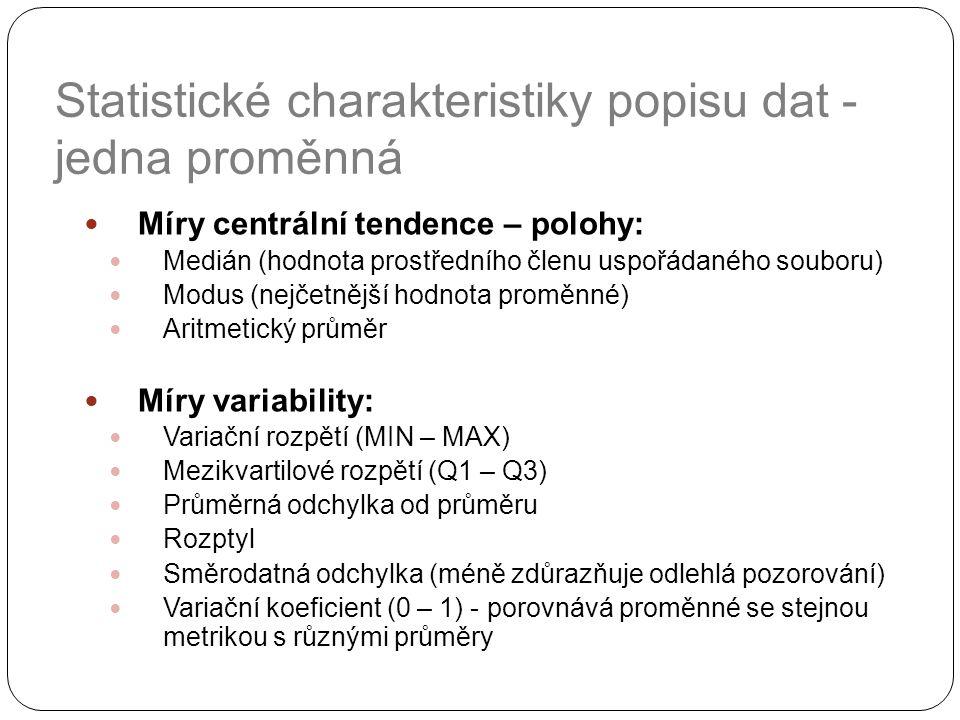 Statistické charakteristiky popisu dat - jedna proměnná Míry centrální tendence – polohy: Medián (hodnota prostředního členu uspořádaného souboru) Mod