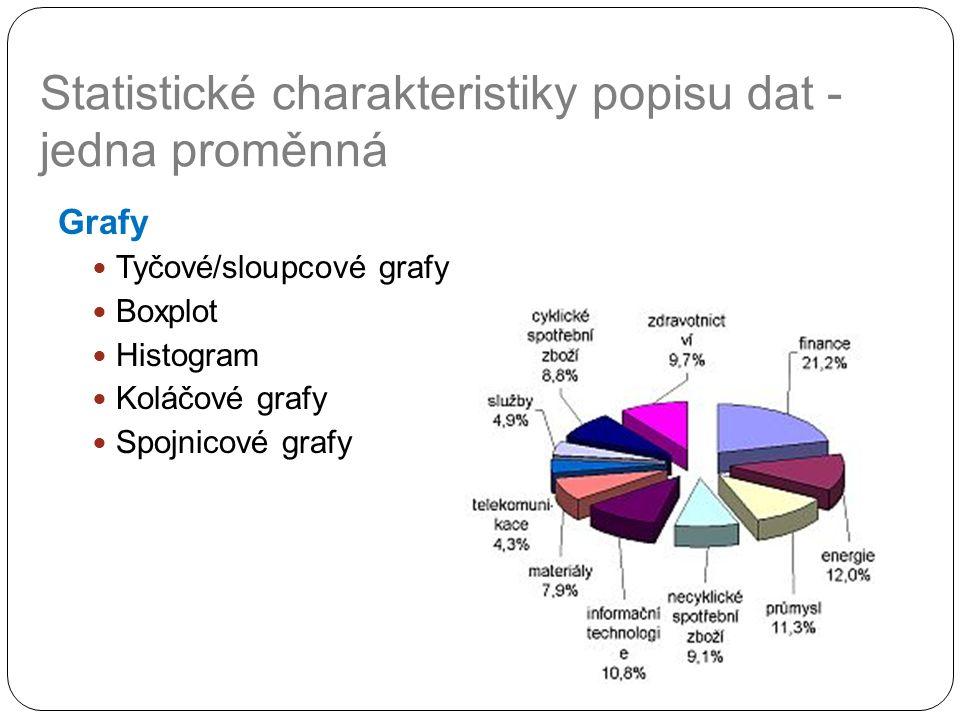 Statistické charakteristiky popisu dat - jedna proměnná Grafy Tyčové/sloupcové grafy Boxplot Histogram Koláčové grafy Spojnicové grafy