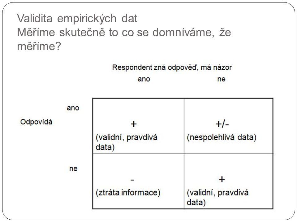 Validita empirických dat Měříme skutečně to co se domníváme, že měříme?