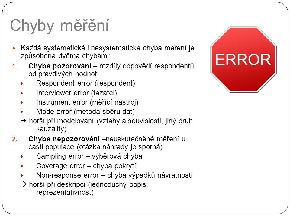 Chyby měřění Každá systematická i nesystematická chyba měření je způsobena dvěma chybami: 1. Chyba pozorování – rozdíly odpovědí respondentů od pravdi