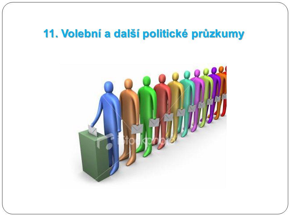 11. Volební a další politické průzkumy