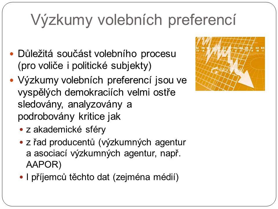 Výzkumy volebních preferencí Důležitá součást volebního procesu (pro voliče i politické subjekty) Výzkumy volebních preferencí jsou ve vyspělých demokraciích velmi ostře sledovány, analyzovány a podrobovány kritice jak z akademické sféry z řad producentů (výzkumných agentur a asociací výzkumných agentur, např.