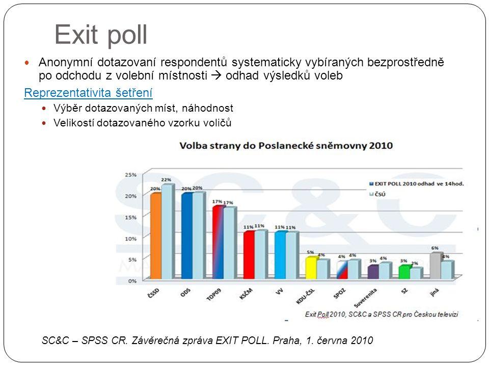 Exit poll Anonymní dotazovaní respondentů systematicky vybíraných bezprostředně po odchodu z volební místnosti  odhad výsledků voleb Reprezentativita šetření Výběr dotazovaných míst, náhodnost Velikostí dotazovaného vzorku voličů SC&C – SPSS CR.