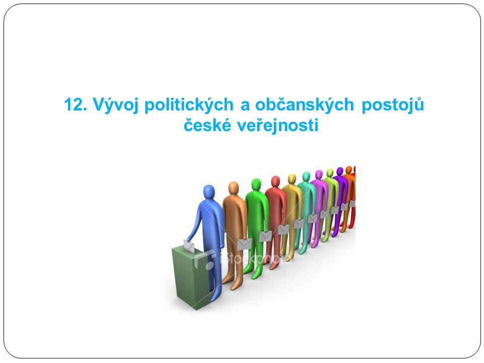 12. Vývoj politických a občanských postojů české veřejnosti