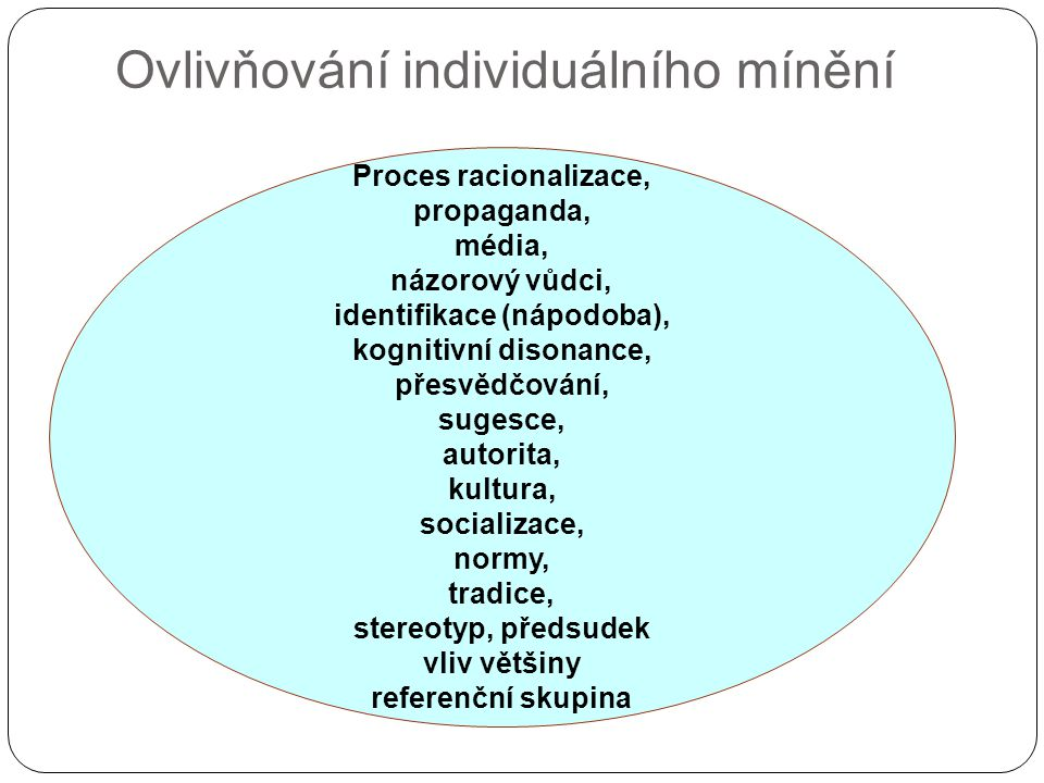 Ovlivňování individuálního mínění Proces racionalizace, propaganda, média, názorový vůdci, identifikace (nápodoba), kognitivní disonance, přesvědčován
