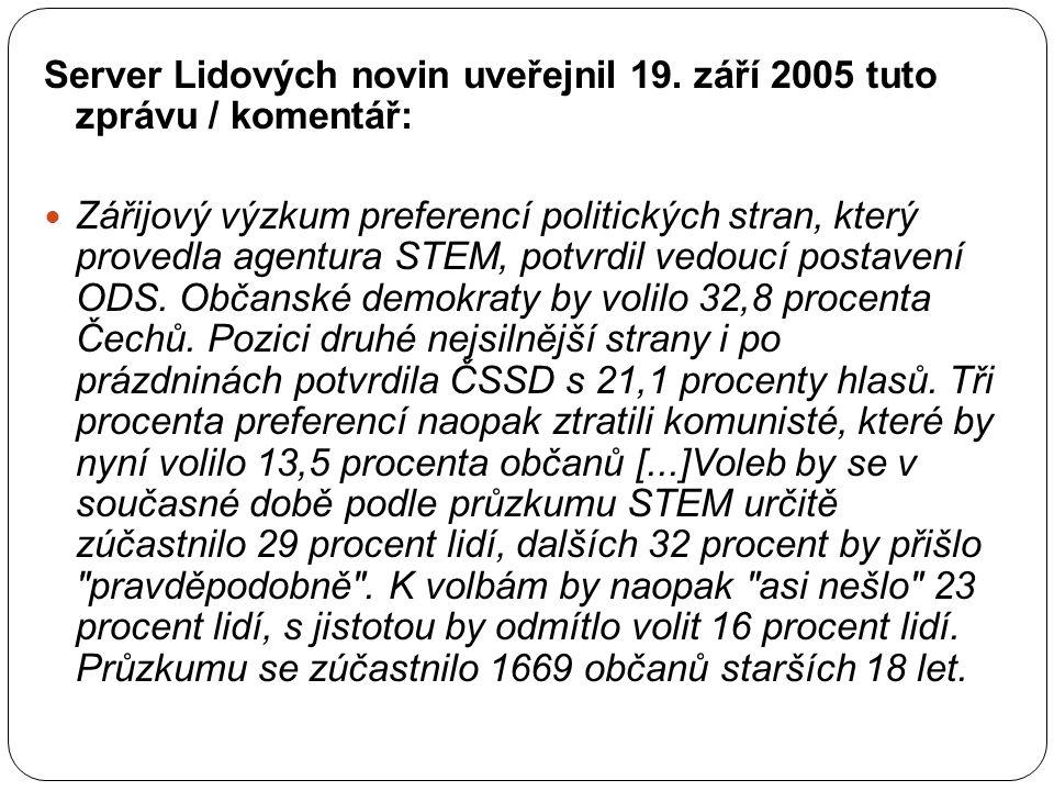 Server Lidových novin uveřejnil 19. září 2005 tuto zprávu / komentář: Zářijový výzkum preferencí politických stran, který provedla agentura STEM, potv