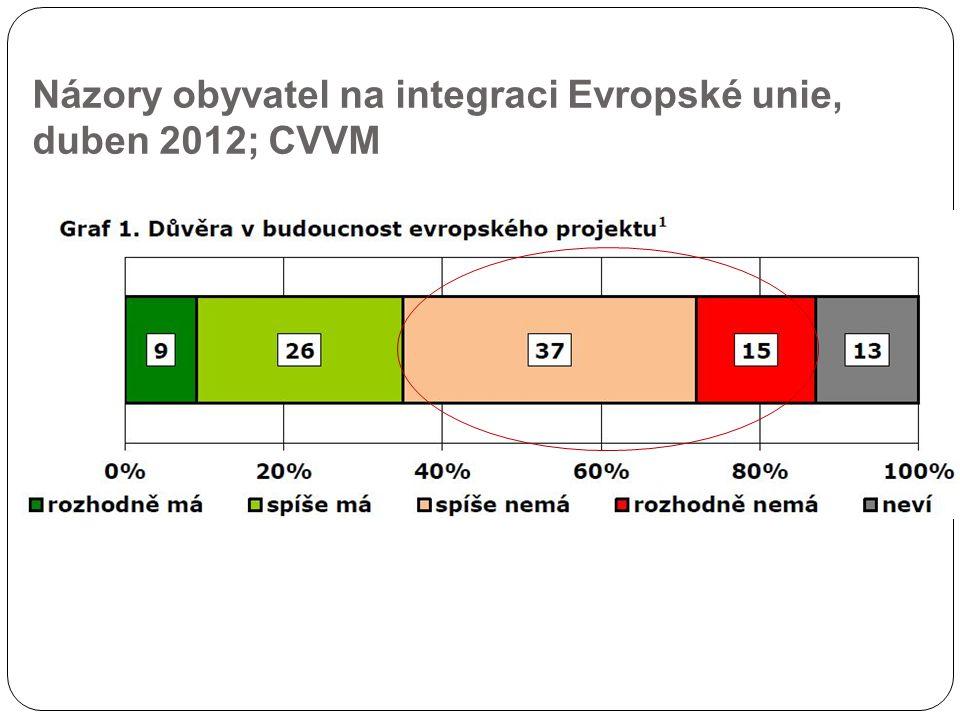 Názory obyvatel na integraci Evropské unie, duben 2012; CVVM