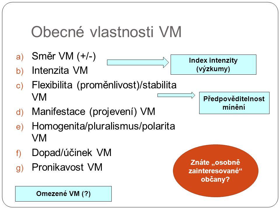 """Obecné vlastnosti VM a) Směr VM (+/-) b) Intenzita VM c) Flexibilita (proměnlivost)/stabilita VM d) Manifestace (projevení) VM e) Homogenita/pluralismus/polarita VM f) Dopad/účinek VM g) Pronikavost VM Index intenzity (výzkumy) Znáte """"osobně zainteresované občany."""
